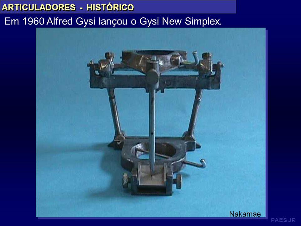 PAES JR ARTICULADORES - HISTÓRICO Em 1960 Alfred Gysi lançou o Gysi New Simplex. Nakamae