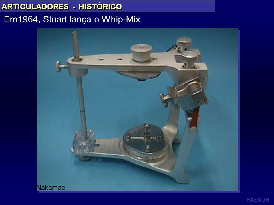PAES JR ARTICULADORES - HISTÓRICO Em1964, Stuart lança o Whip-Mix Nakamae
