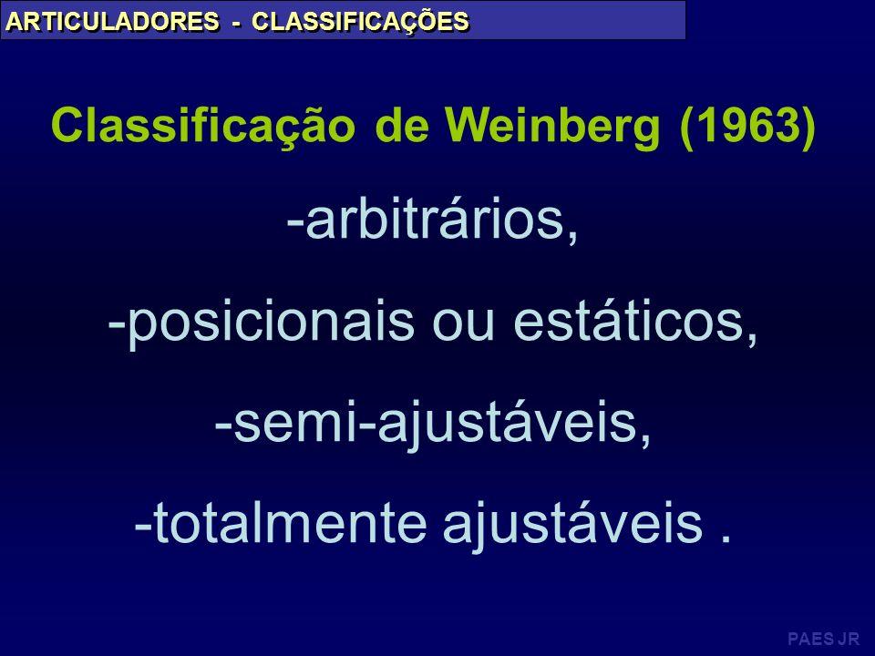 PAES JR ARTICULADORES - CLASSIFICAÇÕES Classificação de Weinberg (1963) -arbitrários, -posicionais ou estáticos, -semi-ajustáveis, -totalmente ajustáv