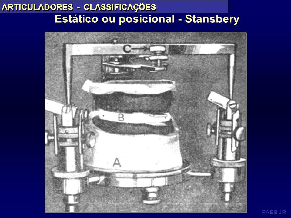 PAES JR ARTICULADORES - CLASSIFICAÇÕES Estático ou posicional - Stansbery