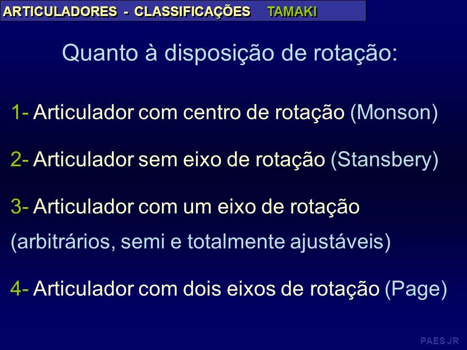 PAES JR ARTICULADORES - CLASSIFICAÇÕES TAMAKI Quanto à disposição de rotação: 1- Articulador com centro de rotação (Monson) 2- Articulador sem eixo de