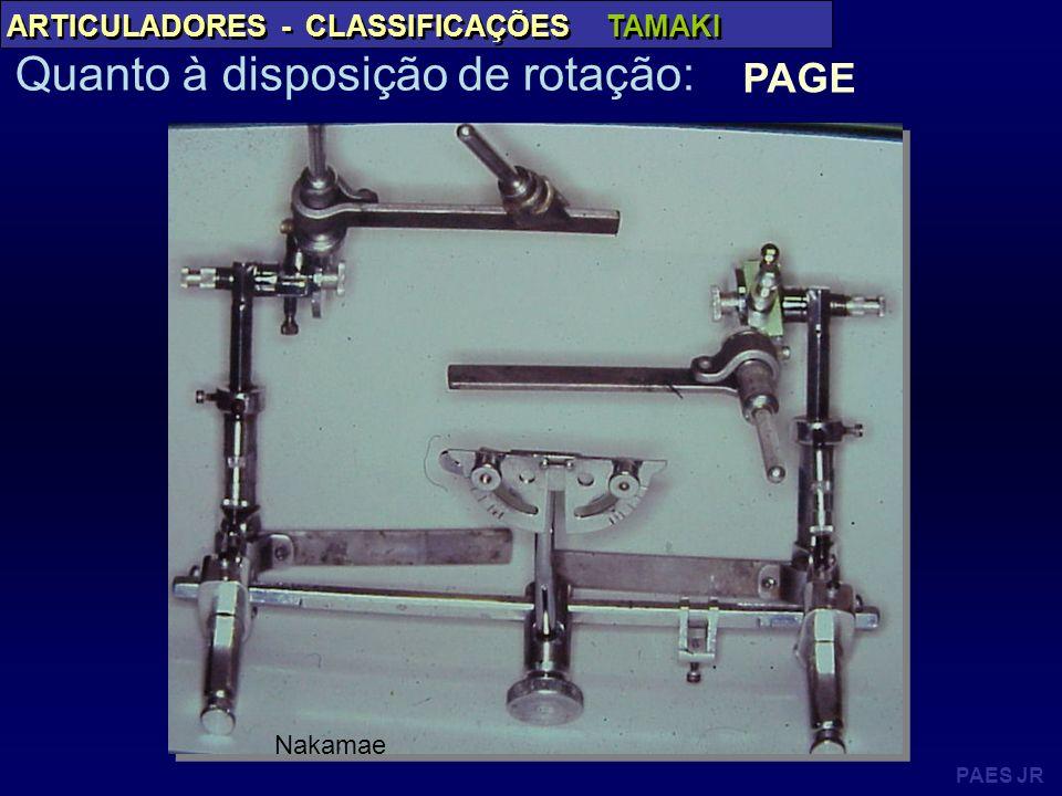 PAES JR ARTICULADORES - CLASSIFICAÇÕES TAMAKI Quanto à disposição de rotação: PAGE Nakamae