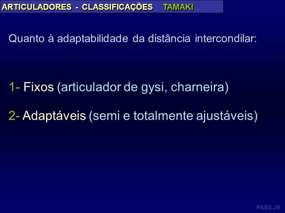 PAES JR ARTICULADORES - CLASSIFICAÇÕES TAMAKI Quanto à adaptabilidade da distância intercondilar: 1- Fixos (articulador de gysi, charneira) 2- Adaptáv