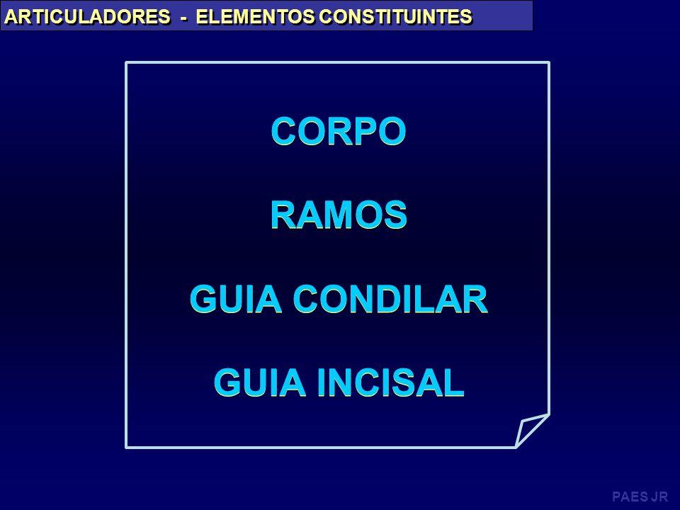 PAES JR ARTICULADORES - ELEMENTOS CONSTITUINTES CORPO RAMOS GUIA CONDILAR GUIA INCISAL CORPO RAMOS GUIA CONDILAR GUIA INCISAL