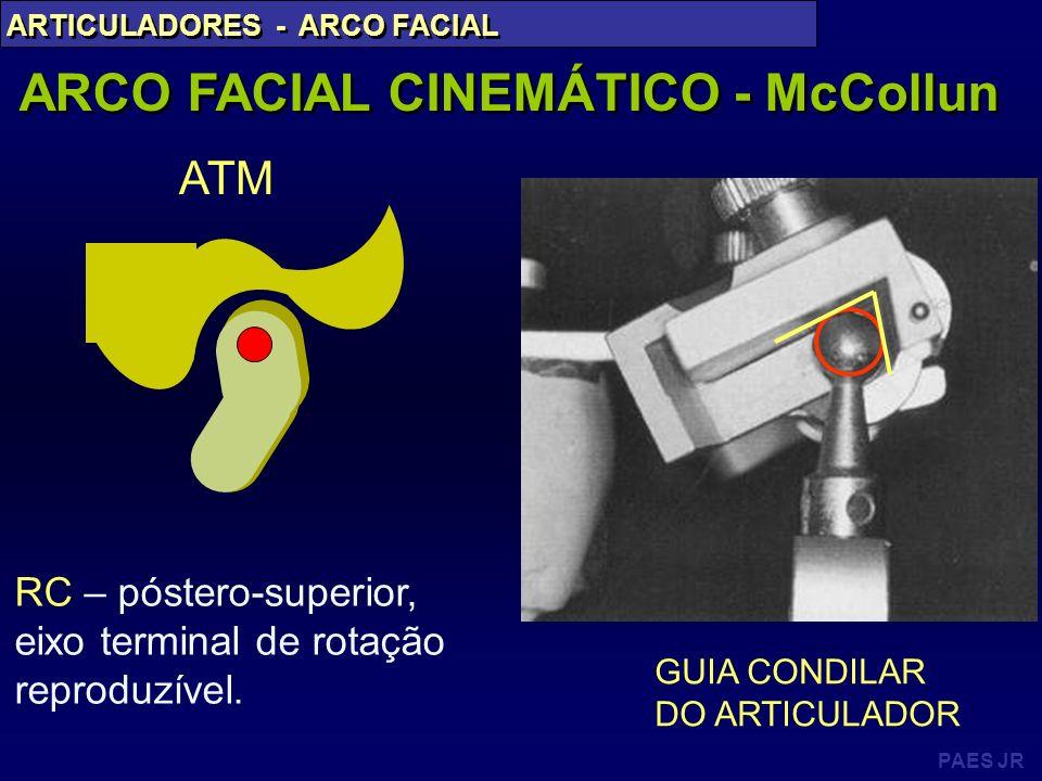 PAES JR ARTICULADORES - ARCO FACIAL ARCO FACIAL CINEMÁTICO - McCollun RC – póstero-superior, eixo terminal de rotação reproduzível. ATM GUIA CONDILAR