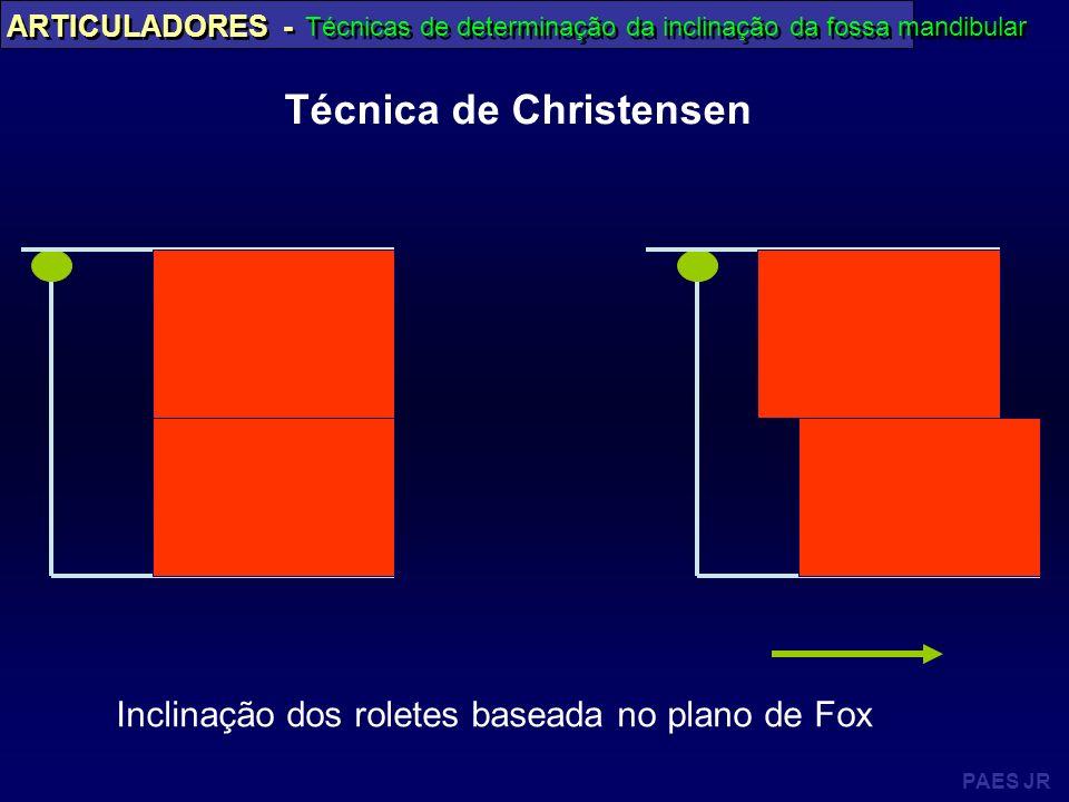 PAES JR ARTICULADORES - Técnicas de determinação da inclinação da fossa mandibular Técnica de Christensen Inclinação dos roletes baseada no plano de F