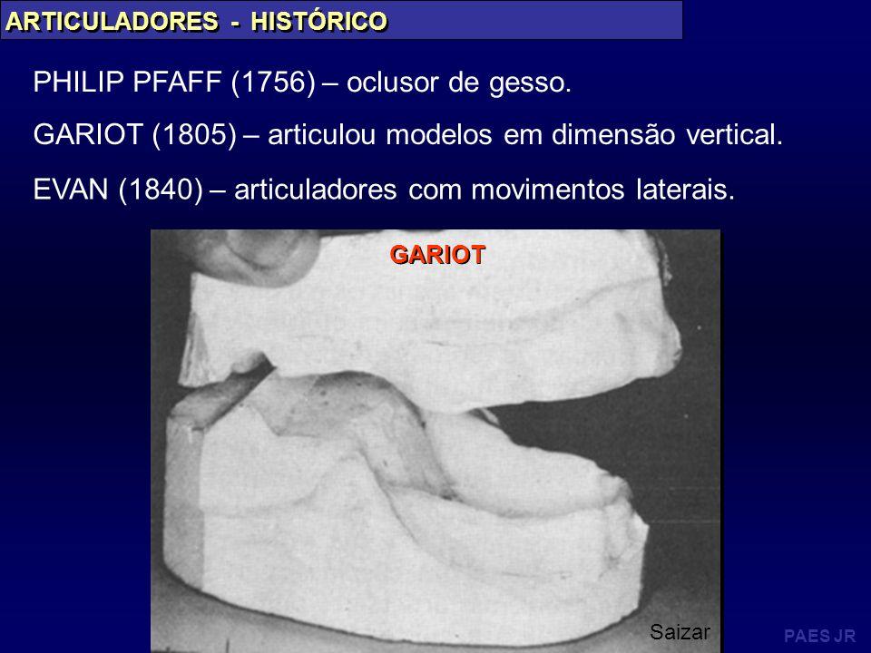 PAES JR ARTICULADORES - HISTÓRICO PHILIP PFAFF (1756) – oclusor de gesso. GARIOT (1805) – articulou modelos em dimensão vertical. EVAN (1840) – articu