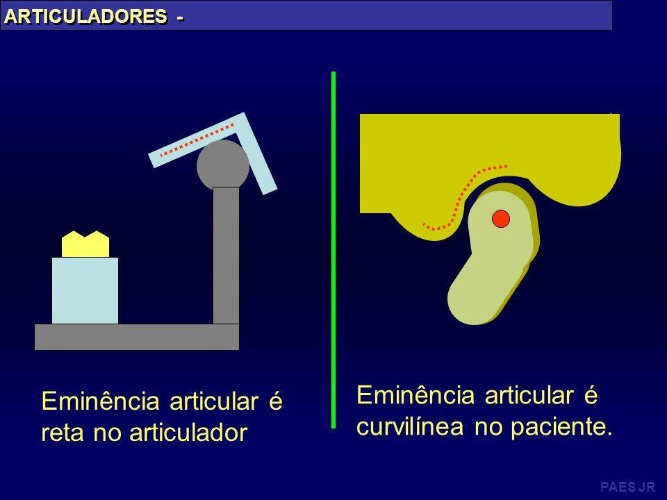 PAES JR ARTICULADORES - Eminência articular é curvilínea no paciente. Eminência articular é reta no articulador