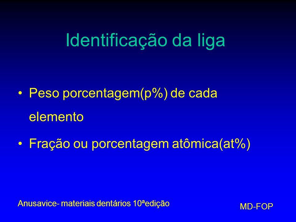 Identificação da liga Peso porcentagem(p%) de cada elemento Fração ou porcentagem atômica(at%) Anusavice- materiais dentários 10ªedição