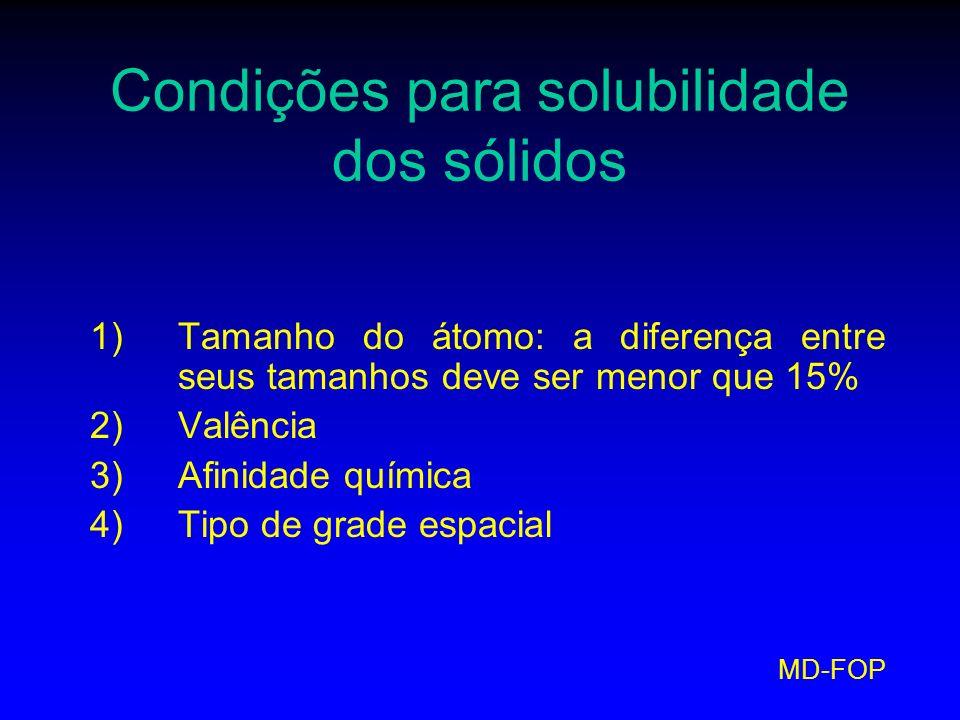 MD-FOP Condições para solubilidade dos sólidos 1)Tamanho do átomo: a diferença entre seus tamanhos deve ser menor que 15% 2)Valência 3)Afinidade quími