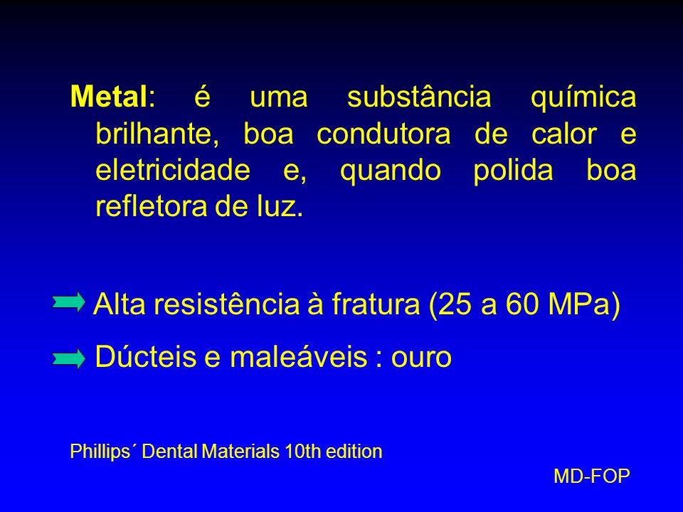 MD-FOP Ligas: substâncias metálicas que contêm dois ou mais elementos, nas quais pelo menos um desses elementos é um metal mutuamente solúvel na condição de fundido Anusavice- materiais dentários 10ªedição