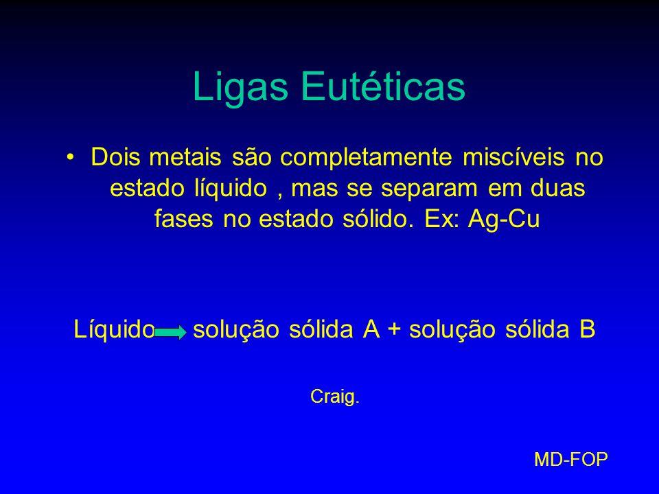MD-FOP Ligas Eutéticas Dois metais são completamente miscíveis no estado líquido, mas se separam em duas fases no estado sólido. Ex: Ag-Cu Líquido sol