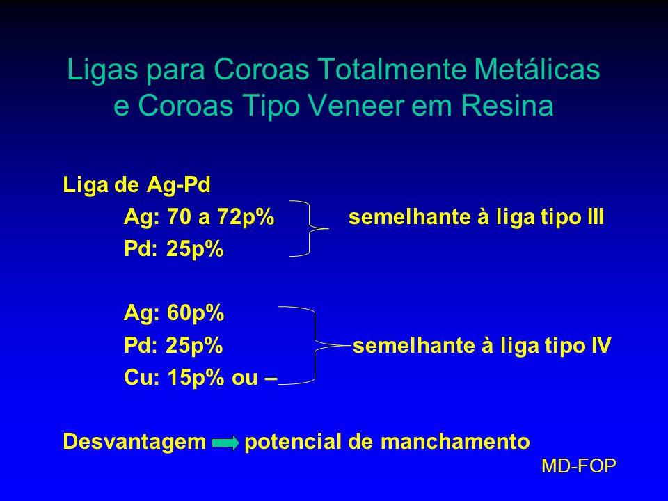 MD-FOP Ligas para Coroas Totalmente Metálicas e Coroas Tipo Veneer em Resina Liga de Ag-Pd Ag: 70 a 72p% semelhante à liga tipo III Pd: 25p% Ag: 60p%