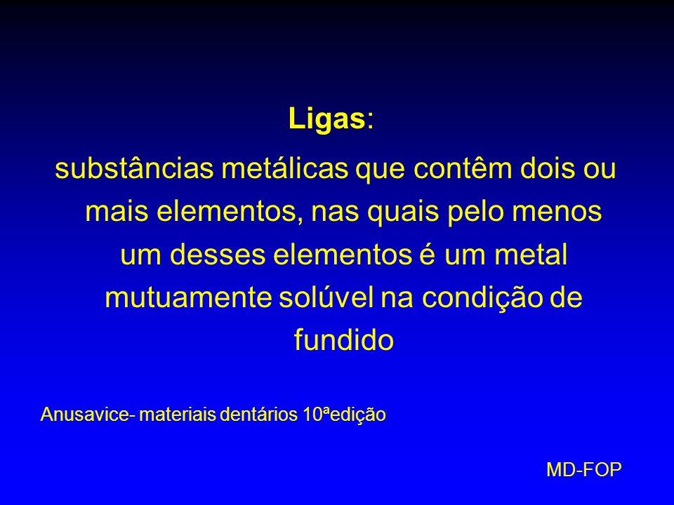 MD-FOP Ligas: substâncias metálicas que contêm dois ou mais elementos, nas quais pelo menos um desses elementos é um metal mutuamente solúvel na condi