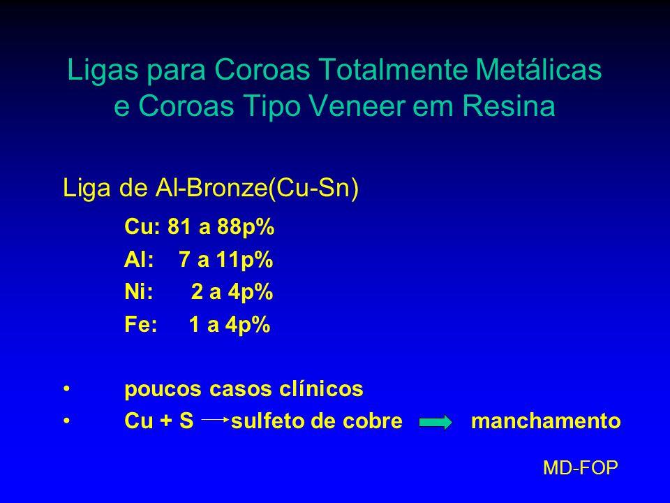 MD-FOP Ligas para Coroas Totalmente Metálicas e Coroas Tipo Veneer em Resina Liga de Al-Bronze(Cu-Sn) Cu: 81 a 88p% Al: 7 a 11p% Ni: 2 a 4p% Fe: 1 a 4