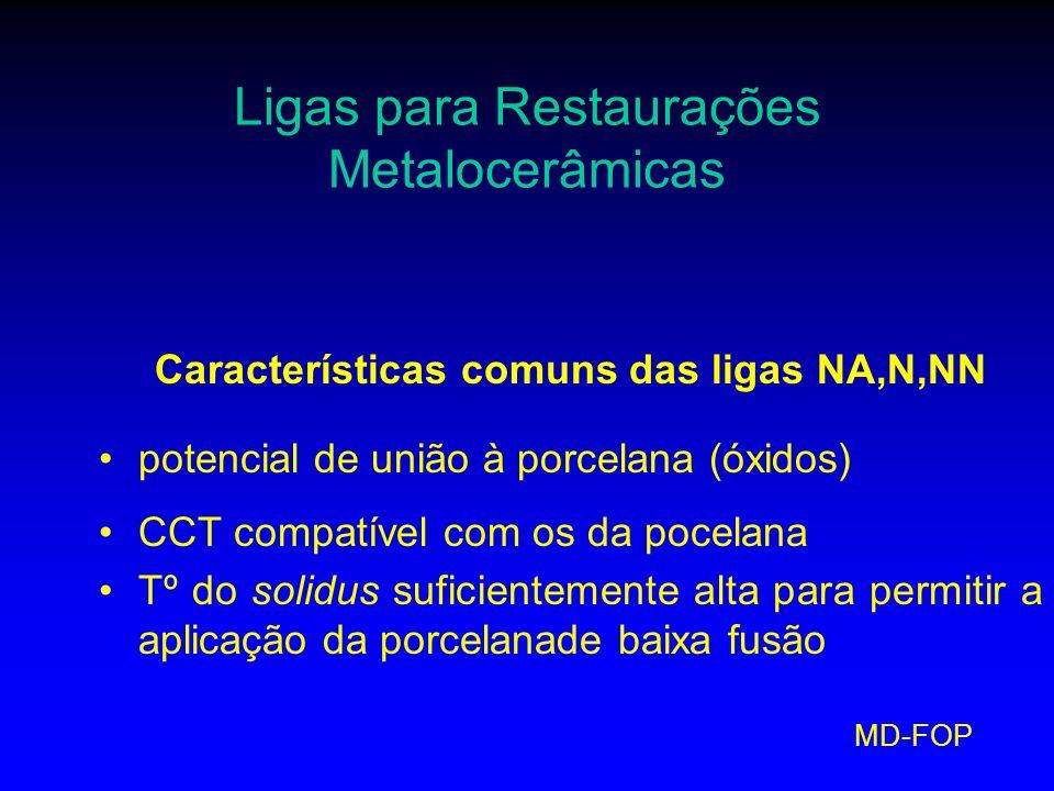 MD-FOP Ligas para Restaurações Metalocerâmicas Características comuns das ligas NA,N,NN potencial de união à porcelana (óxidos) CCT compatível com os