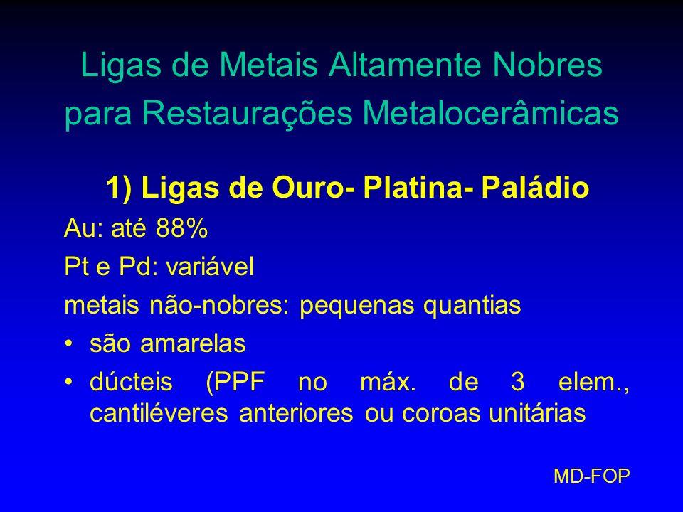 MD-FOP Ligas de Metais Altamente Nobres para Restaurações Metalocerâmicas 1) Ligas de Ouro- Platina- Paládio Au: até 88% Pt e Pd: variável metais não-