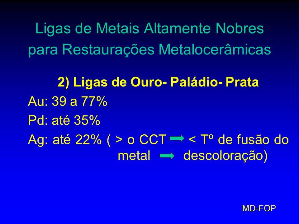MD-FOP Ligas de Metais Altamente Nobres para Restaurações Metalocerâmicas 2) Ligas de Ouro- Paládio- Prata Au: 39 a 77% Pd: até 35% Ag: até 22% ( > o