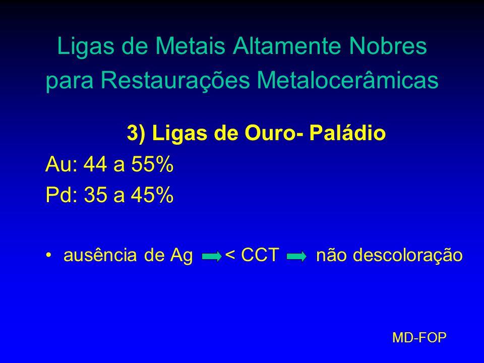MD-FOP Ligas de Metais Altamente Nobres para Restaurações Metalocerâmicas 3) Ligas de Ouro- Paládio Au: 44 a 55% Pd: 35 a 45% ausência de Ag < CCT não