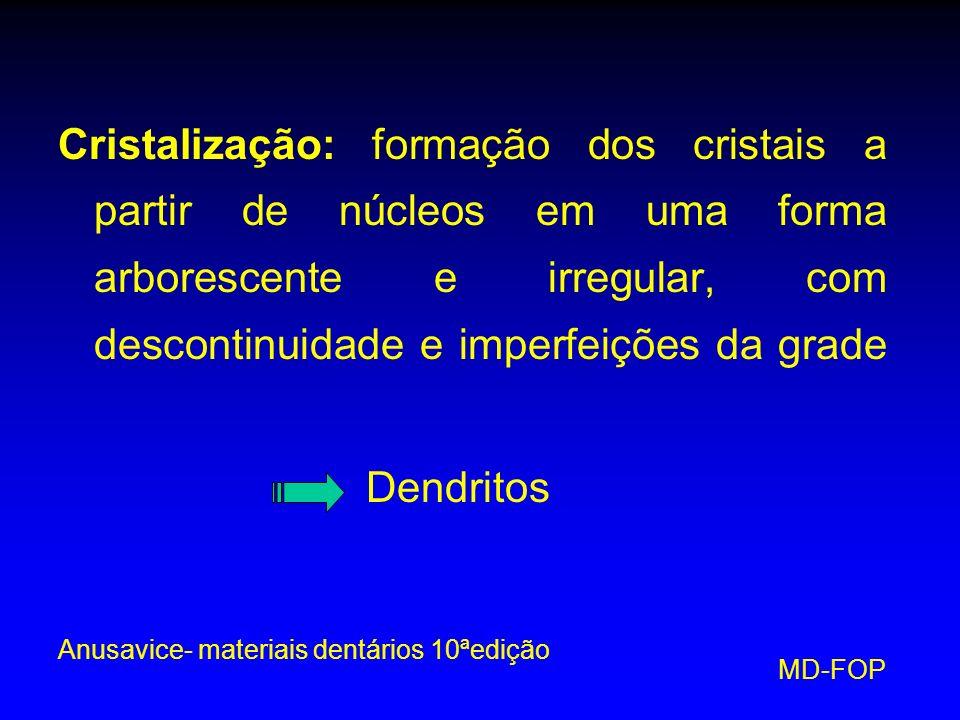 MD-FOP Classificação das Ligas Odontológicas da A.D.A.(1984) Tipo de Liga Conteúdo Total de Metal Nobre Altamente nobre 40p% Au e 60p%(Au, Ir, Os, Pt, Rh, Ru, Ag) Nobre 25p% elementos nobres Não-Nobre<25p% elementos nobres
