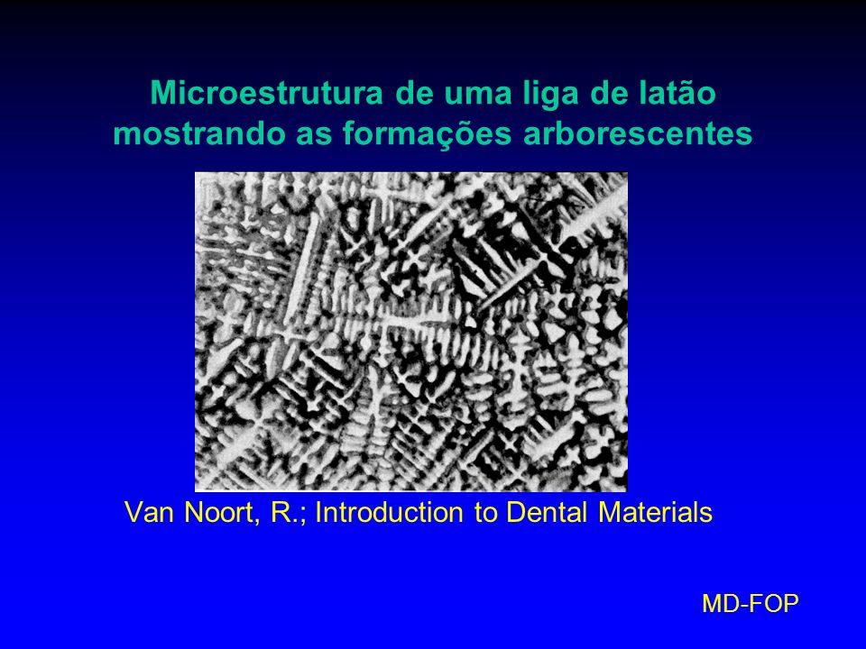 MD-FOP Microestrutura de uma liga de latão mostrando as formações arborescentes Van Noort, R.; Introduction to Dental Materials