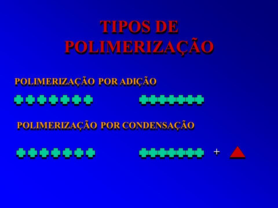 TIPOS DE POLIMERIZAÇÃO POLIMERIZAÇÃO POR ADIÇÃO POLIMERIZAÇÃO POR CONDENSAÇÃO POLIMERIZAÇÃO POR CONDENSAÇÃO ++