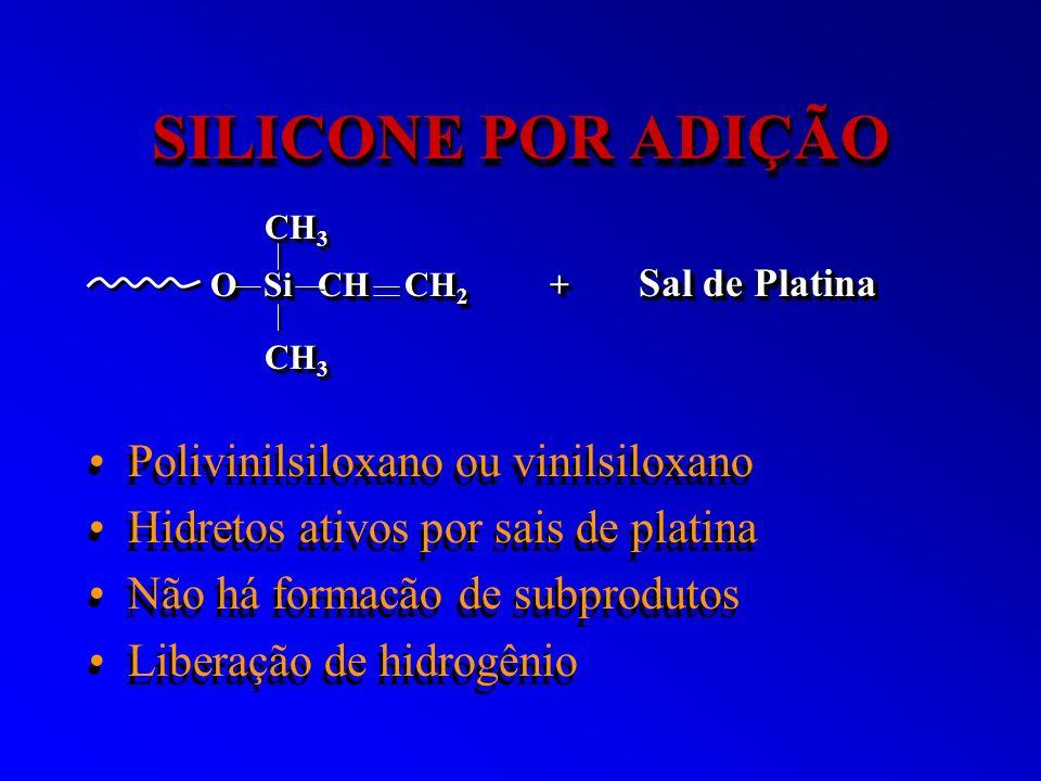 SILICONE POR ADIÇÃO Polivinilsiloxano ou vinilsiloxano Hidretos ativos por sais de platina Não há formacão de subprodutos Liberação de hidrogênio Poli
