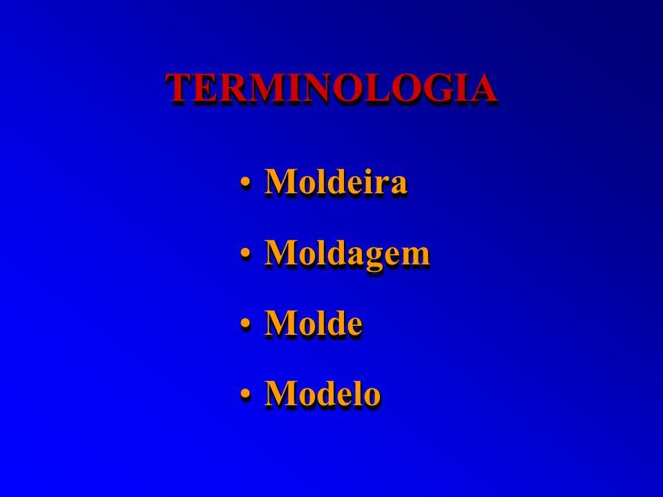 TERMINOLOGIATERMINOLOGIA MoldeiraMoldeira MoldagemMoldagem MoldeMolde ModeloModelo MoldeiraMoldeira MoldagemMoldagem MoldeMolde ModeloModelo