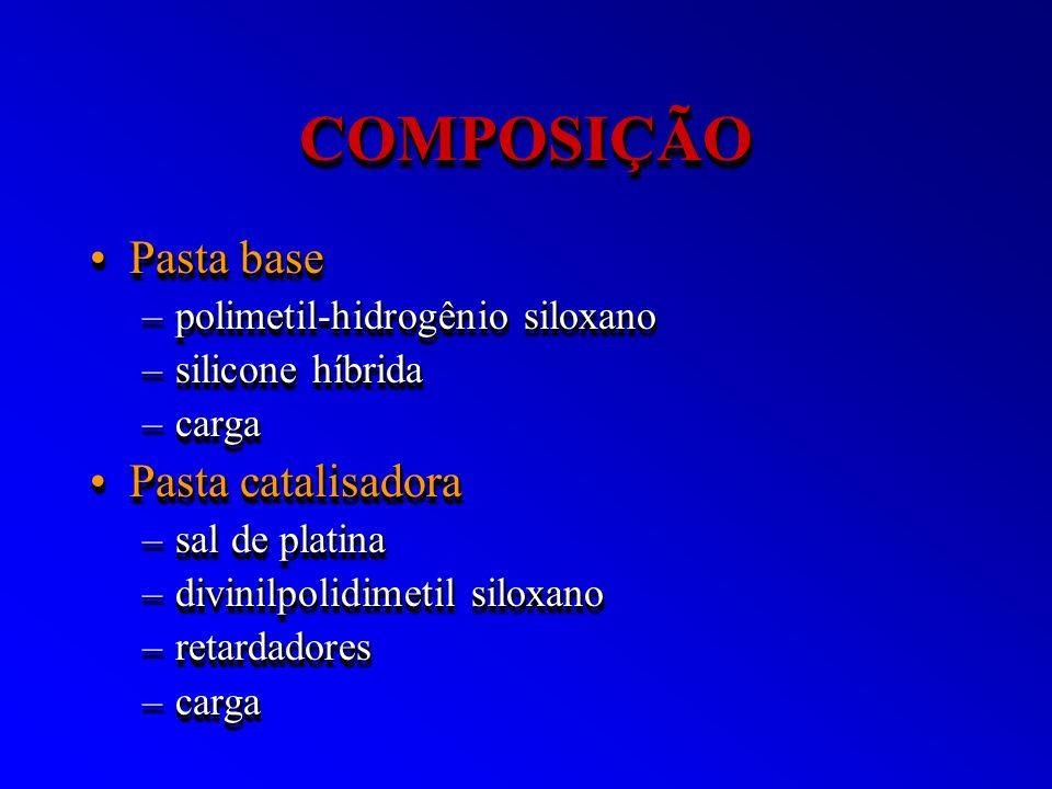 COMPOSIÇÃOCOMPOSIÇÃO Pasta basePasta base –polimetil-hidrogênio siloxano –silicone híbrida –carga Pasta catalisadoraPasta catalisadora –sal de platina