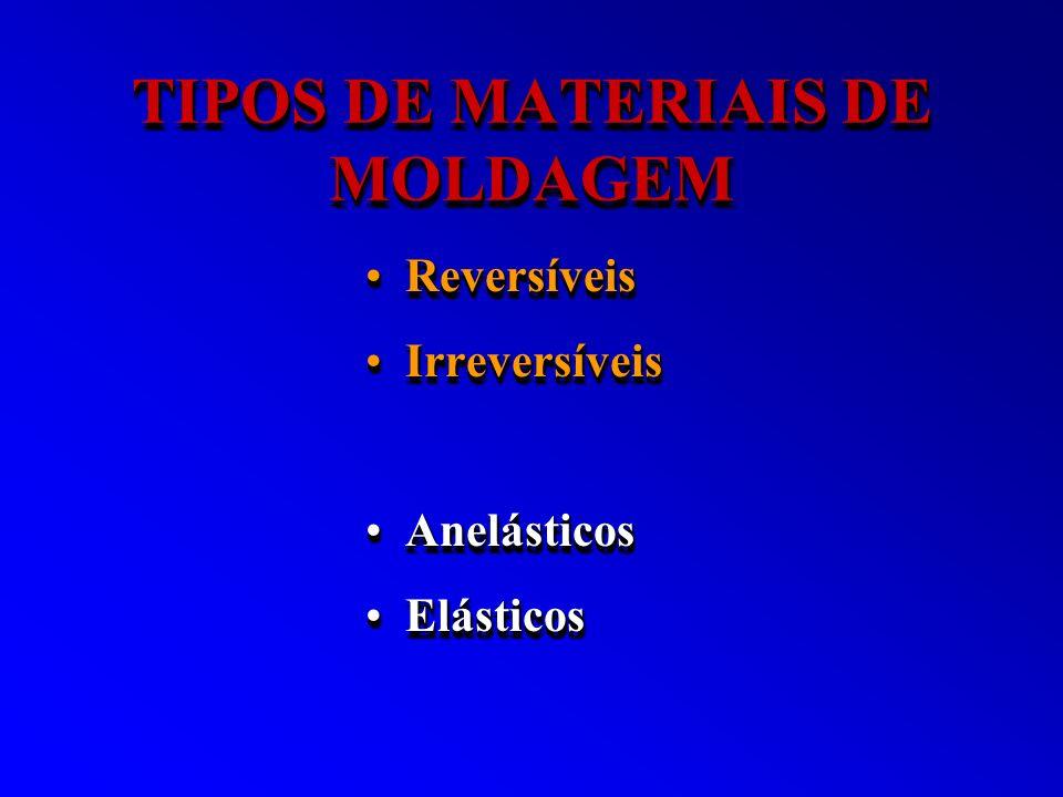 TIPOS DE MATERIAIS DE MOLDAGEM ReversíveisReversíveis IrreversíveisIrreversíveis AnelásticosAnelásticos ElásticosElásticos ReversíveisReversíveis Irre