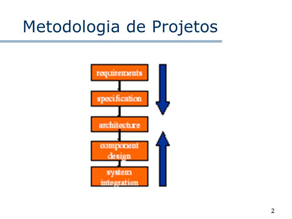 2 Metodologia de Projetos