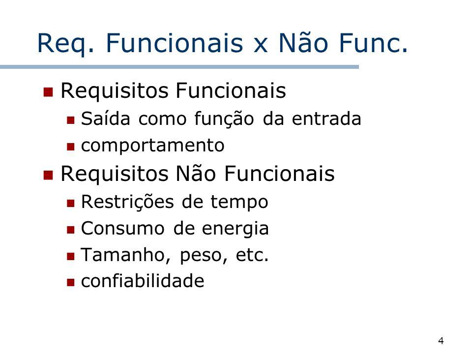 4 Req. Funcionais x Não Func. Requisitos Funcionais Saída como função da entrada comportamento Requisitos Não Funcionais Restrições de tempo Consumo d