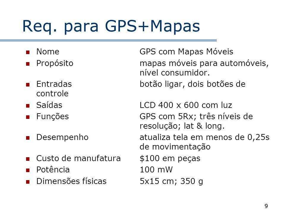 9 Req. para GPS+Mapas NomeGPS com Mapas Móveis Propósitomapas móveis para automóveis, nível consumidor. Entradasbotão ligar, dois botões de controle S