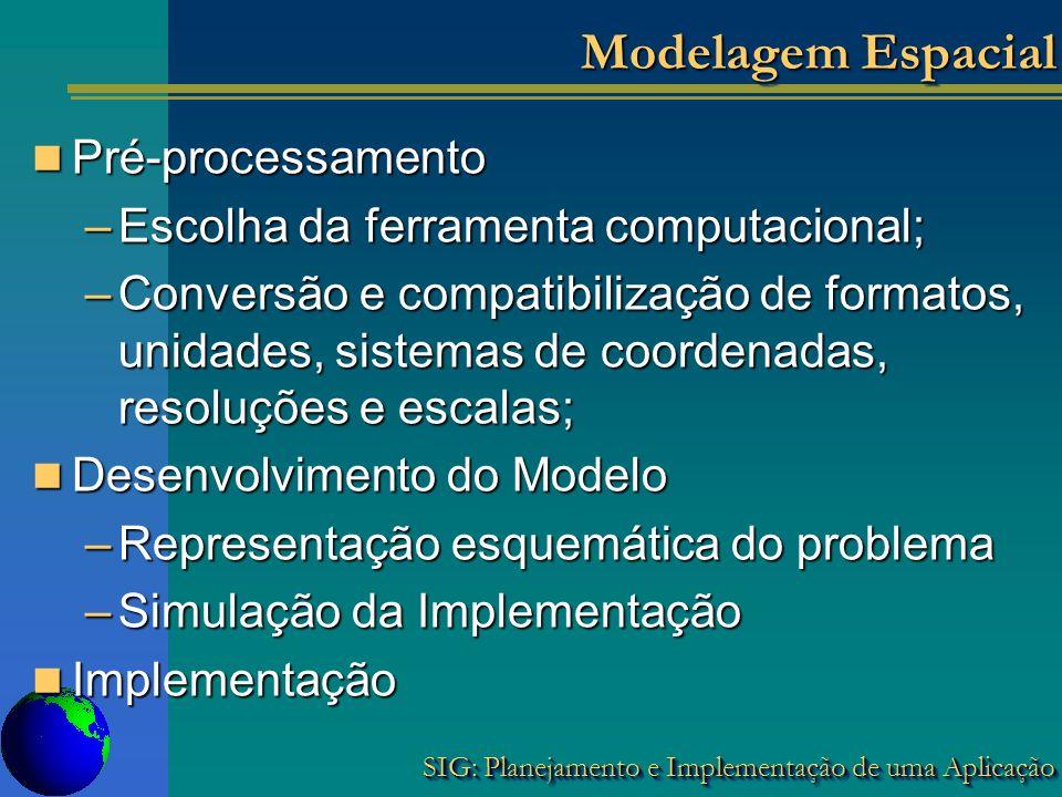 SIG: Planejamento e Implementação de uma Aplicação Modelagem Espacial Pré-processamento Pré-processamento –Escolha da ferramenta computacional; –Conve