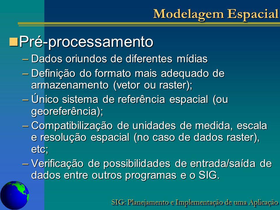 Modelagem Espacial Pré-processamento Pré-processamento –Dados oriundos de diferentes mídias –Definição do formato mais adequado de armazenamento (veto