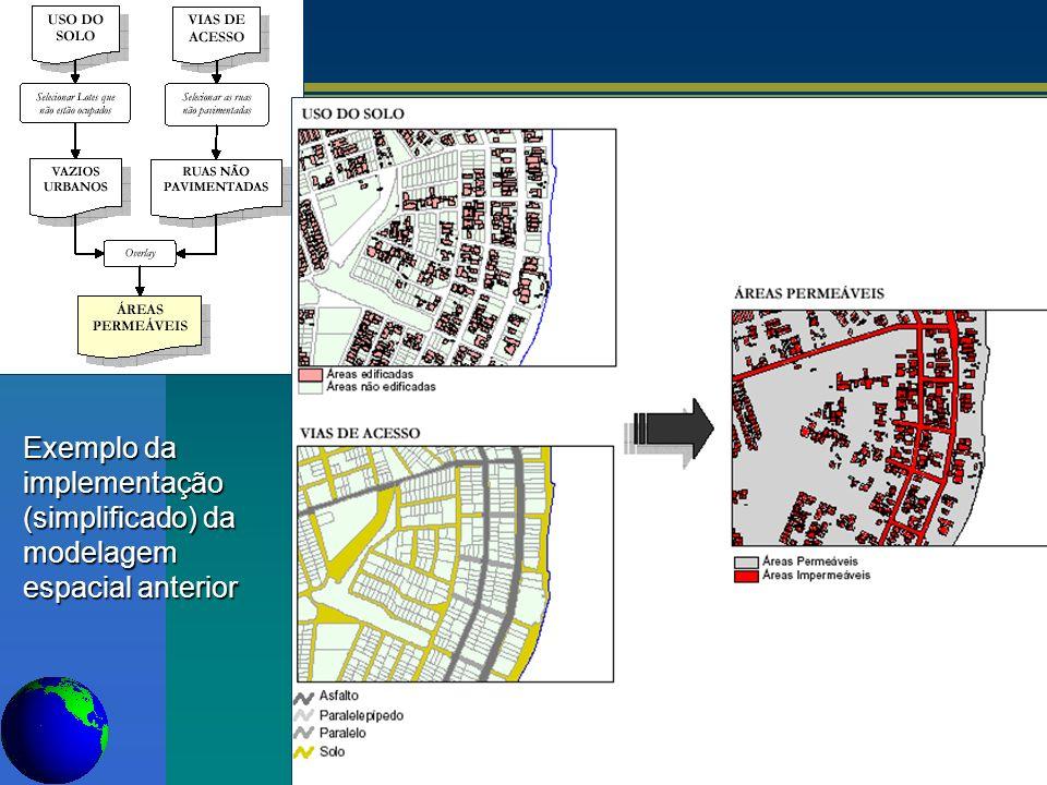 SIG: Planejamento e Implementação de uma Aplicação Exemplo da implementação (simplificado) da modelagem espacial anterior