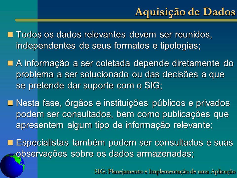 SIG: Planejamento e Implementação de uma Aplicação Aquisição de Dados Todos os dados relevantes devem ser reunidos, independentes de seus formatos e t