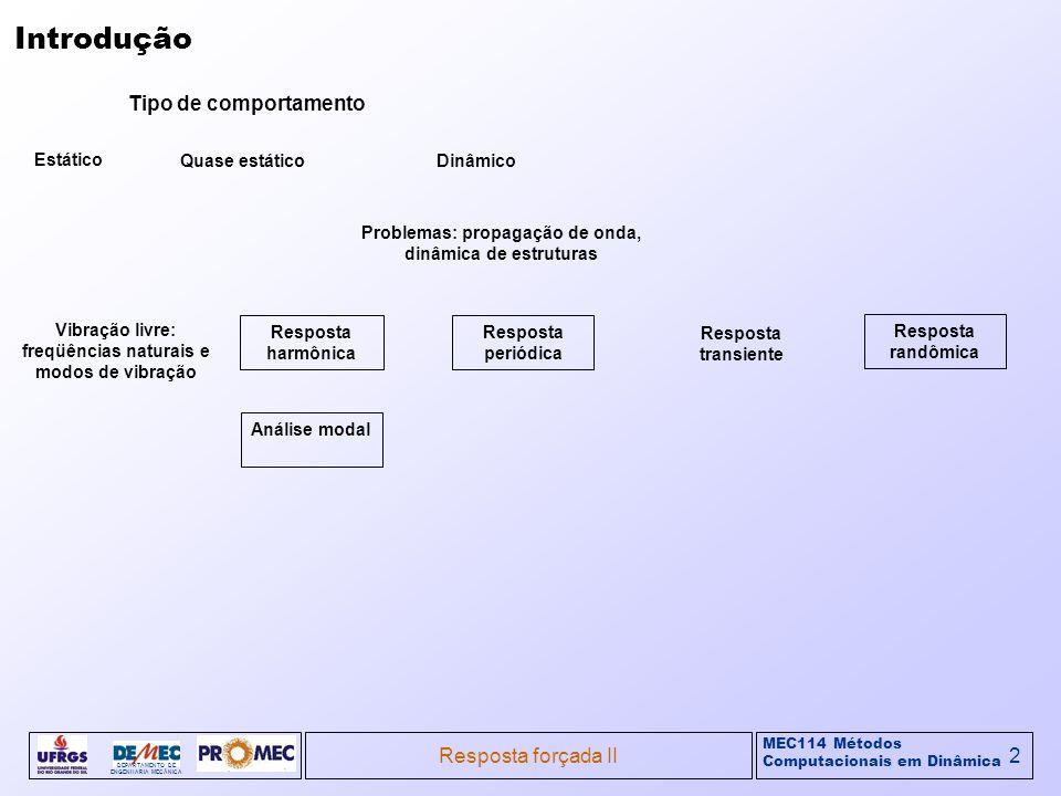 MEC114 Métodos Computacionais em Dinâmica DEPARTAMENTO DE ENGENHARIA MECÂNICA Resposta forçada II3 Resposta à excitação randômica As forças harmônicas, periódicas e transientes são determinísticas, já que o módulo é bem descrito por relações matemáticas explícitas.