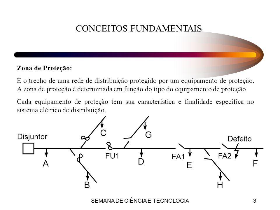 SEMANA DE CIÊNCIA E TECNOLOGIA34 Religador x Fusível (fusível do lado da carga) Este tipo de coordenação ocorre é típico no sistema de distribuição.