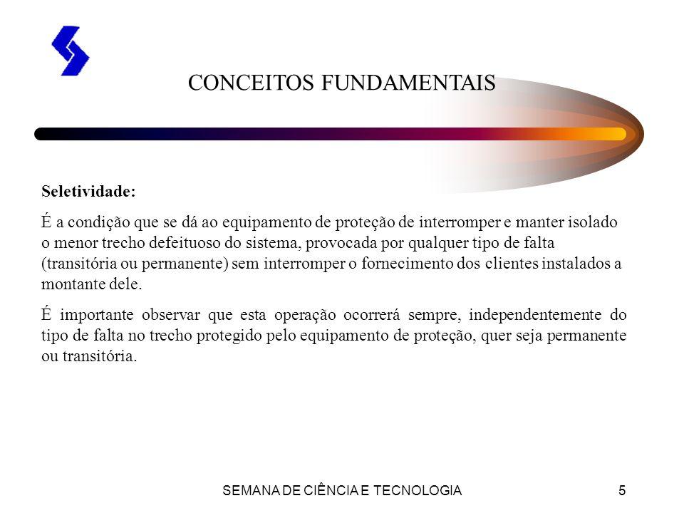 SEMANA DE CIÊNCIA E TECNOLOGIA16 Elos fusíveis H Para proteção de transformadores de distribuição.