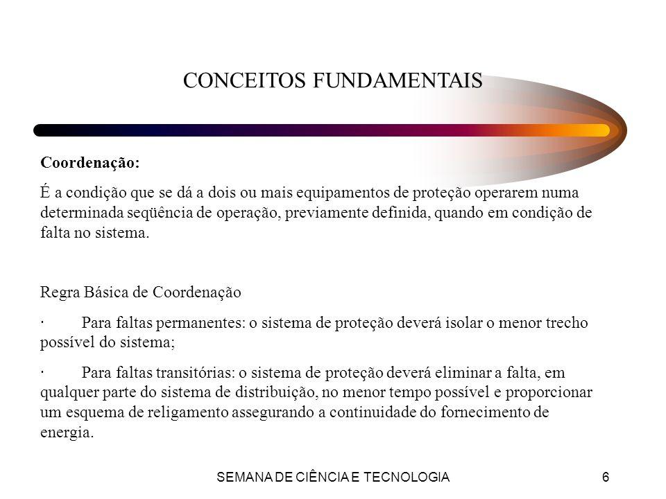 SEMANA DE CIÊNCIA E TECNOLOGIA37 Relé x Fusível