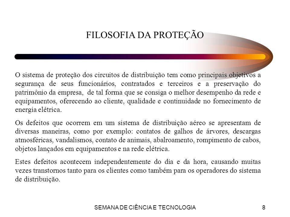 SEMANA DE CIÊNCIA E TECNOLOGIA29 Seccionalizadores Instalação de Seccionalizadores Em pontos da rede onde a corrente é muito alta para a utilização de elos fusíveis.