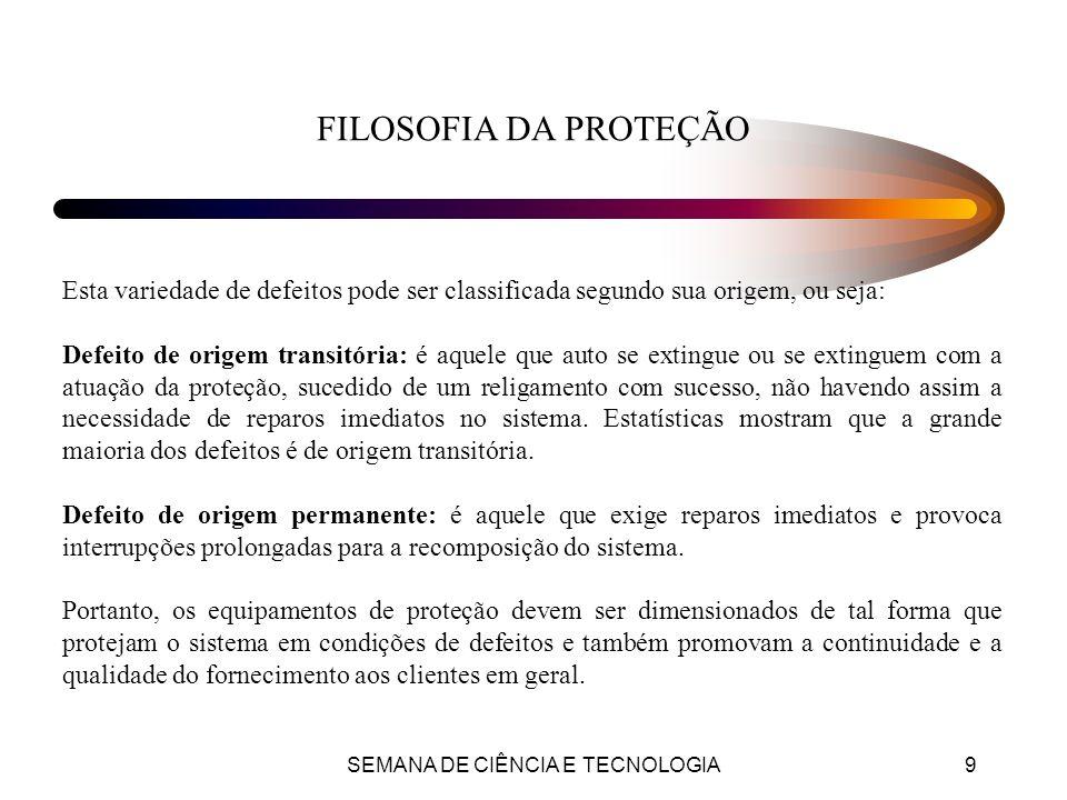 SEMANA DE CIÊNCIA E TECNOLOGIA10 Equipamentos de Proteção Disjuntores e relés Chaves fusíveis Chaves fusíveis religadoras Religadores Seccionalizadores Seccionalizadores eletrônicos