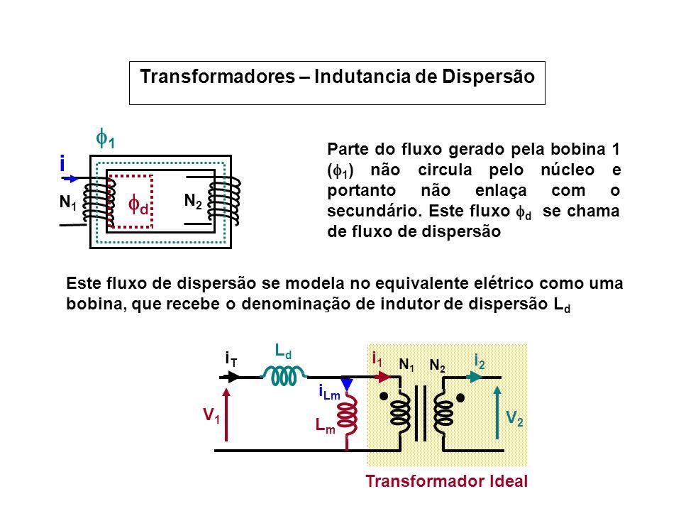 N1N1 i 1 N2N2 d Parte do fluxo gerado pela bobina 1 ( 1 ) não circula pelo núcleo e portanto não enlaça com o secundário. Este fluxo d se chama de flu