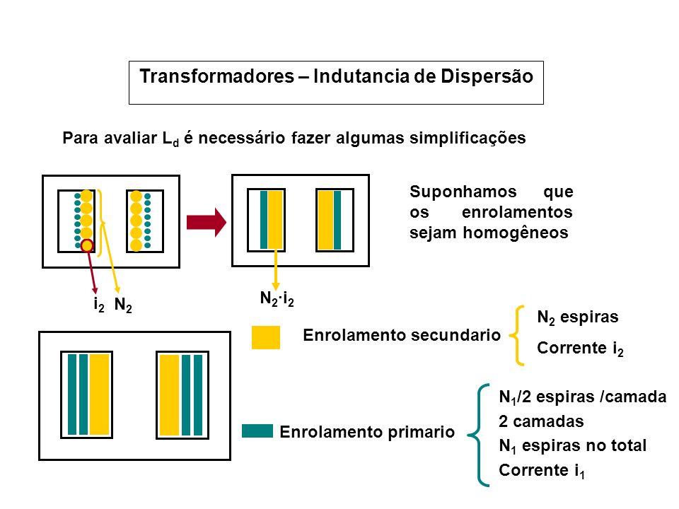 Para avaliar L d é necessário fazer algumas simplificações Suponhamos que os enrolamentos sejam homogêneos N2N2 i2i2 N 2 ·i 2 Enrolamento secundario N