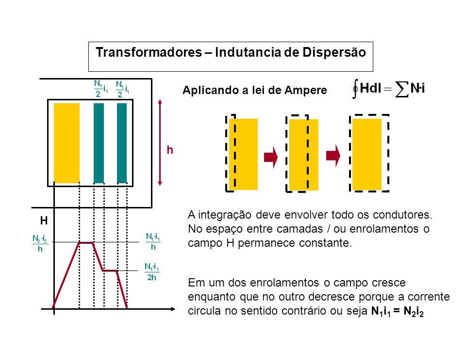 Aplicando a lei de Ampere A integração deve envolver todo os condutores. No espaço entre camadas / ou enrolamentos o campo H permanece constante. Em u