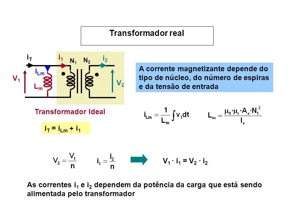 i T = i Lm + i 1 A corrente magnetizante depende do tipo de núcleo, do número de espiras e da tensão de entrada V1V1 V2V2 N1N1 N2N2 i1i1 i2i2 LmLm i L