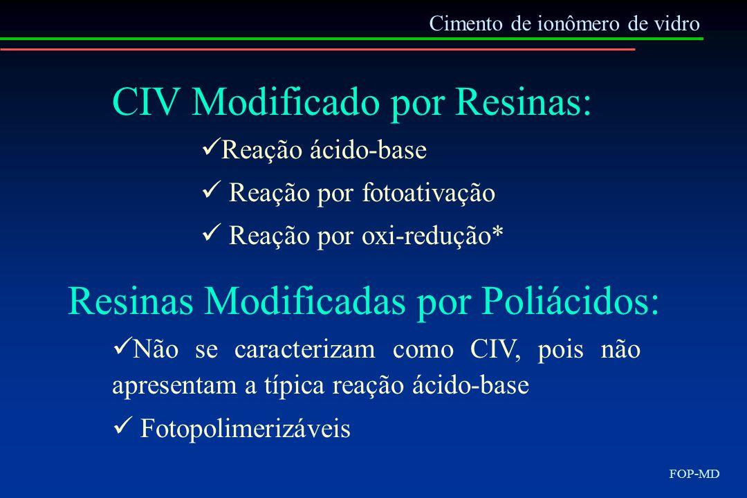 Cimento de ionômero de vidro FOP-MD CIV Modificado por Resinas: Reação ácido-base Reação por fotoativação Reação por oxi-redução* Resinas Modificadas
