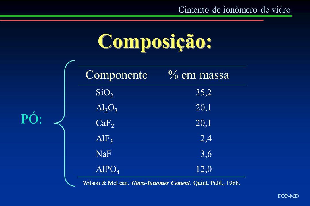 Composição: Componente % em massa SiO 2 35,2 Al 2 O 3 20,1 CaF 2 20,1 AlF 3 2,4 NaF 3,6 AlPO 4 12,0 Cimento de ionômero de vidro FOP-MD PÓ: Wilson & M