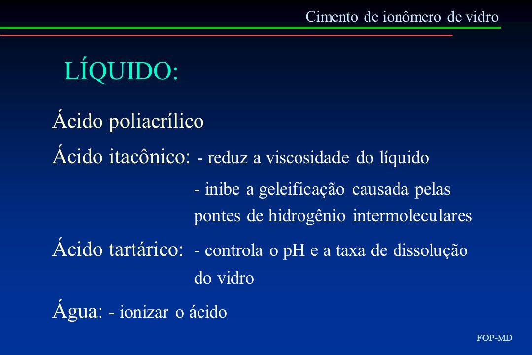 Ácido poliacrílico Ácido itacônico: - reduz a viscosidade do líquido - inibe a geleificação causada pelas pontes de hidrogênio intermoleculares Ácido
